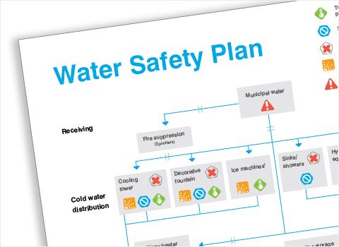 Water Safety Plan